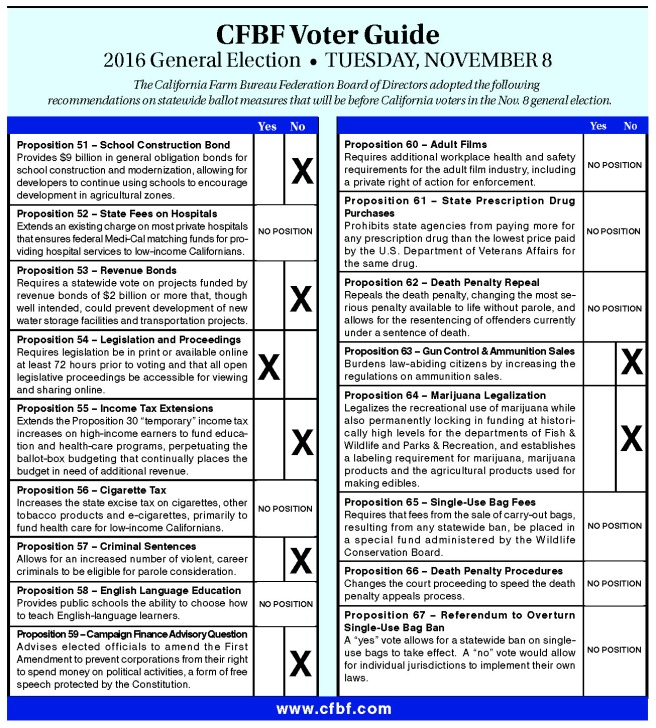 2016-general-election-voter-guide